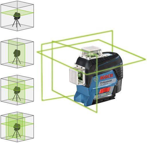 niveles laser 360 grados